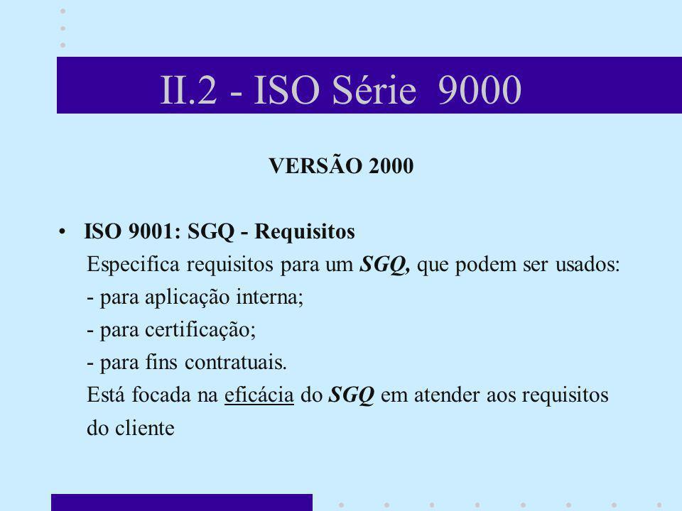 II.2 - ISO Série 9000 VERSÃO 2000 ISO 9001: SGQ - Requisitos
