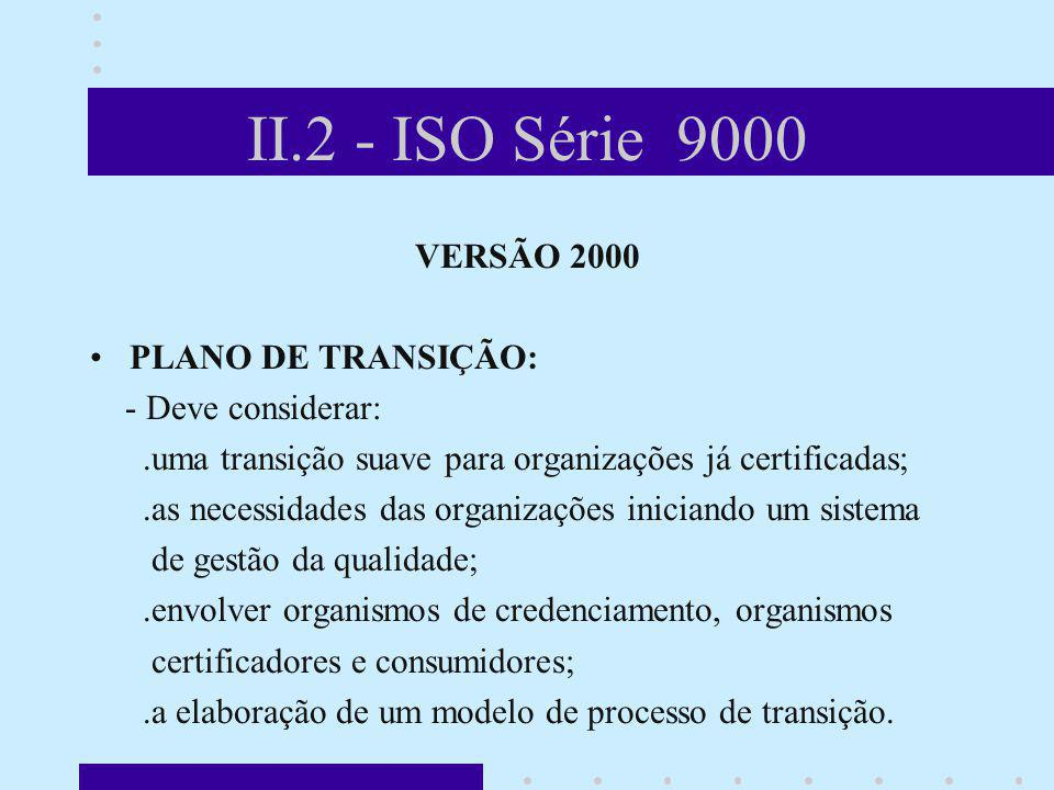 II.2 - ISO Série 9000 VERSÃO 2000 PLANO DE TRANSIÇÃO: