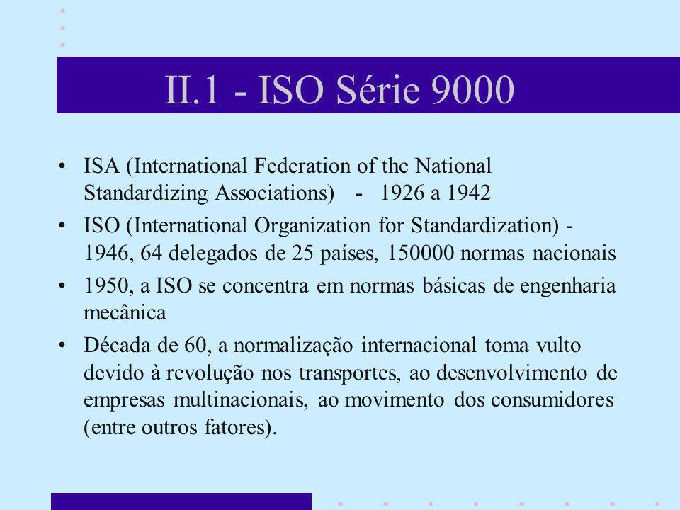 Caso queira conhecer melhor a ISO, visite o site www.iso.org