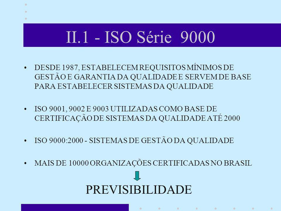 II.1 - ISO Série 9000