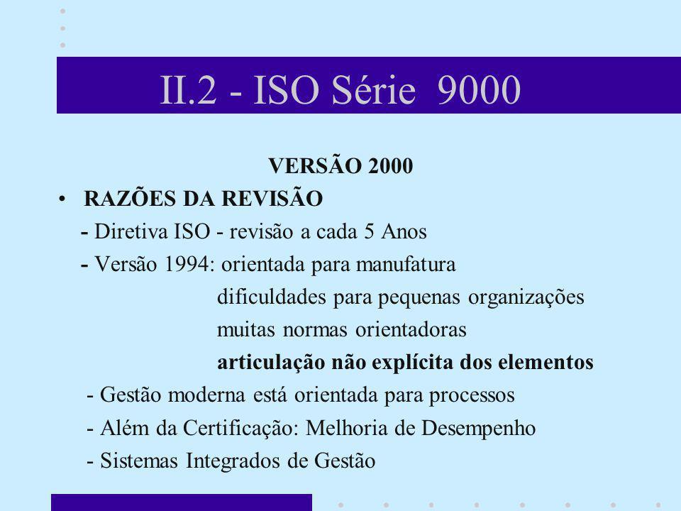 II.2 - ISO Série 9000 VERSÃO 2000 RAZÕES DA REVISÃO