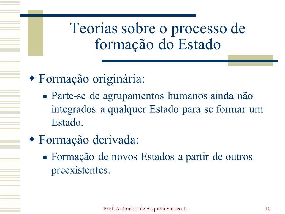 Teorias sobre o processo de formação do Estado
