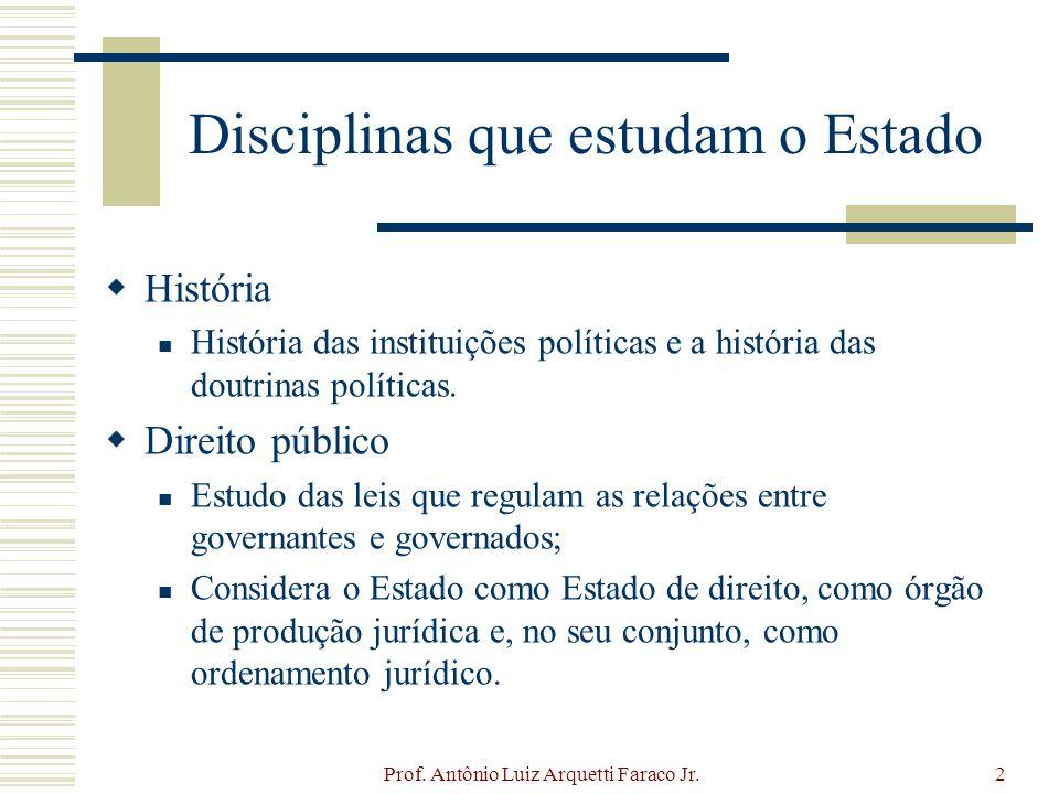 Disciplinas que estudam o Estado
