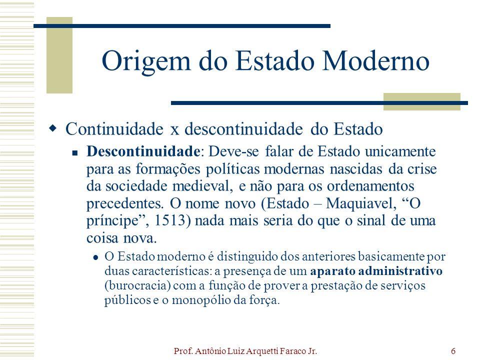 Origem do Estado Moderno