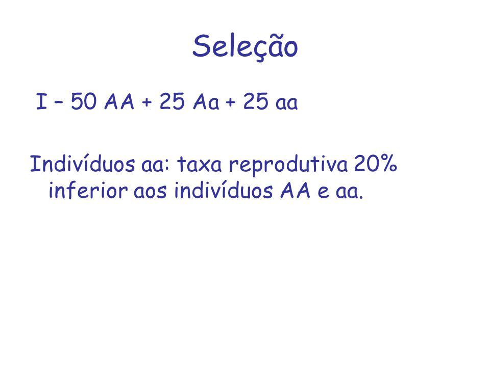 Seleção I – 50 AA + 25 Aa + 25 aa.