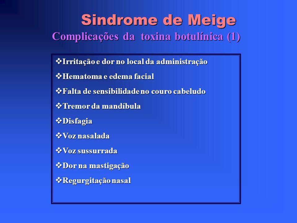 Complicações da toxina botulínica (1)