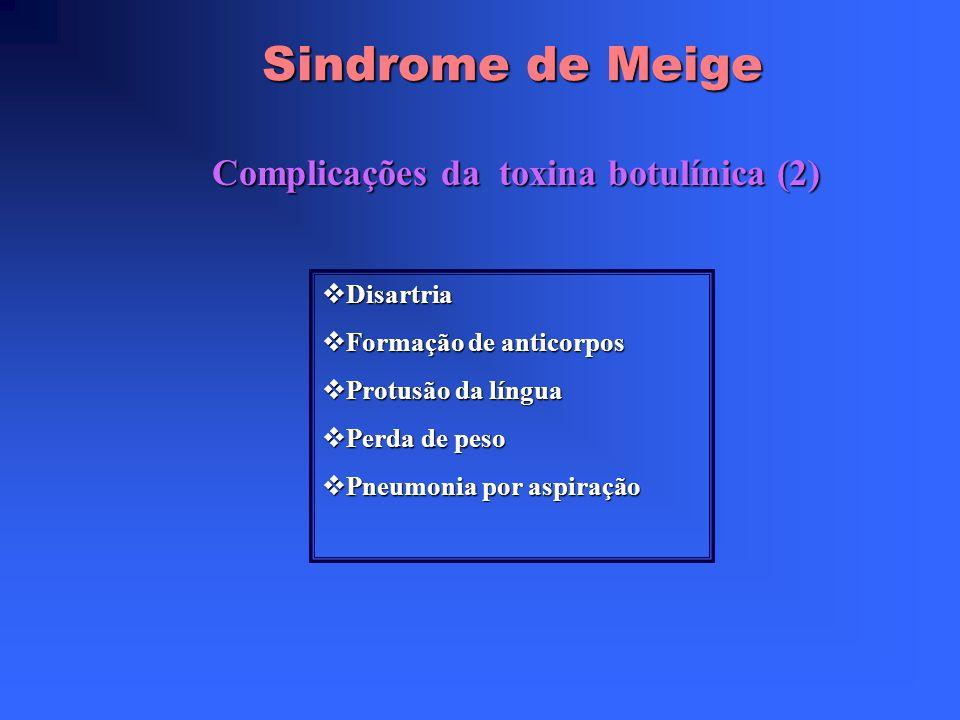 Complicações da toxina botulínica (2)