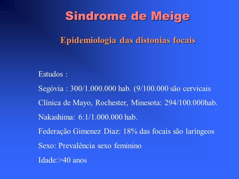 Sindrome de Meige Epidemiologia das distonias focais Estudos :