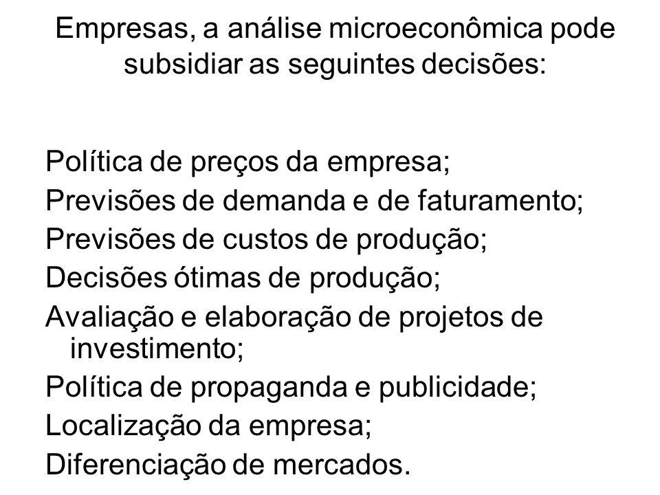 Empresas, a análise microeconômica pode subsidiar as seguintes decisões: