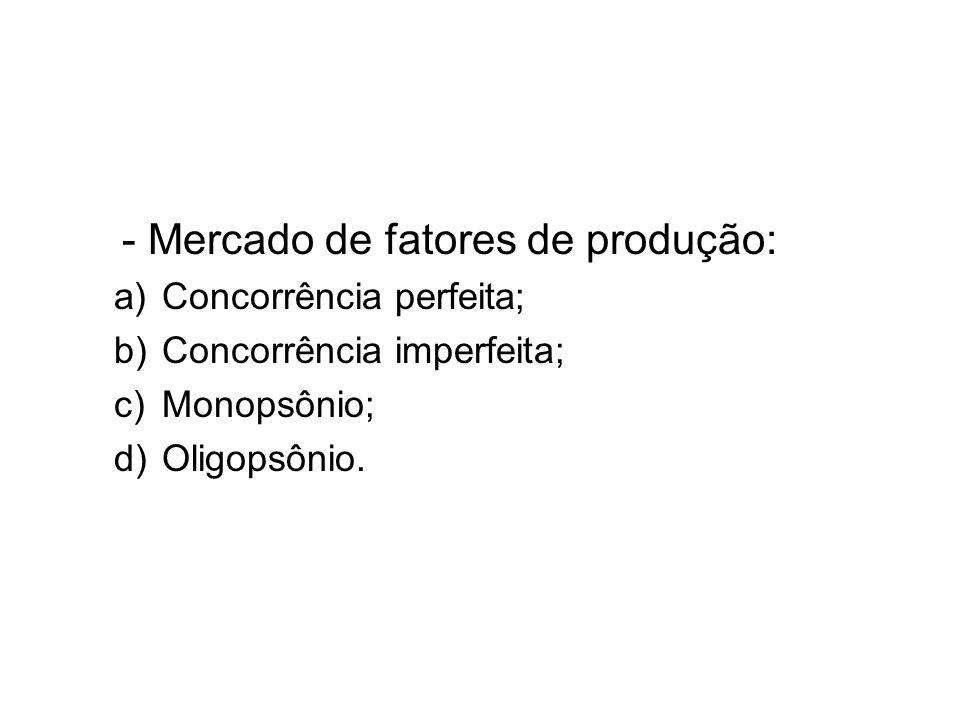 - Mercado de fatores de produção: