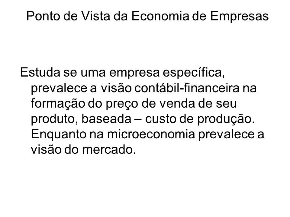 Ponto de Vista da Economia de Empresas