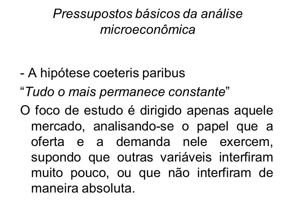 Pressupostos básicos da análise microeconômica