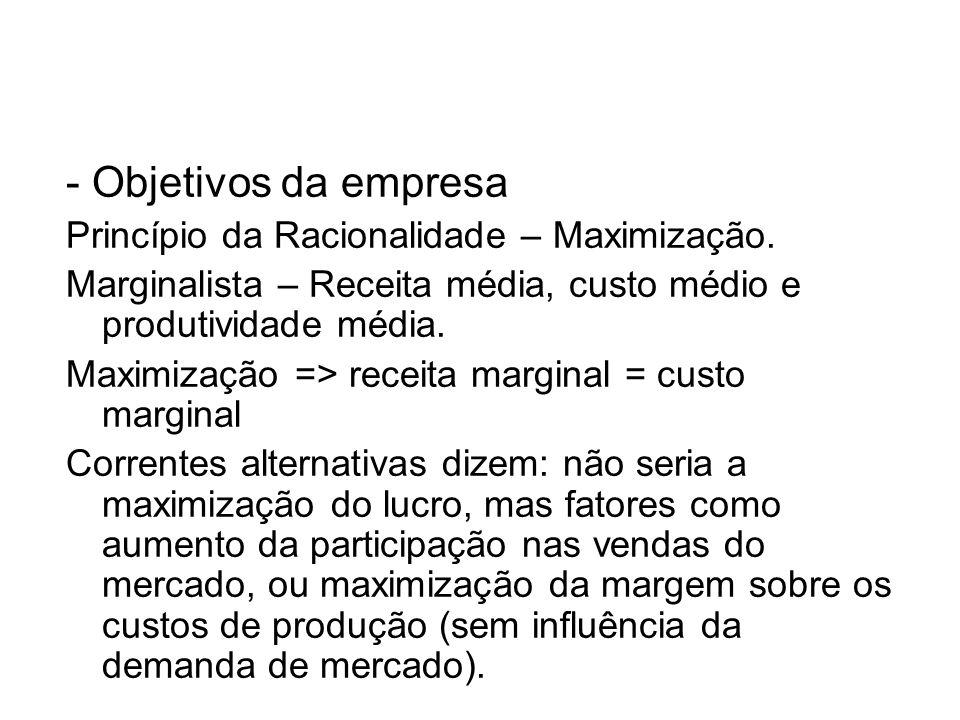 - Objetivos da empresa Princípio da Racionalidade – Maximização.