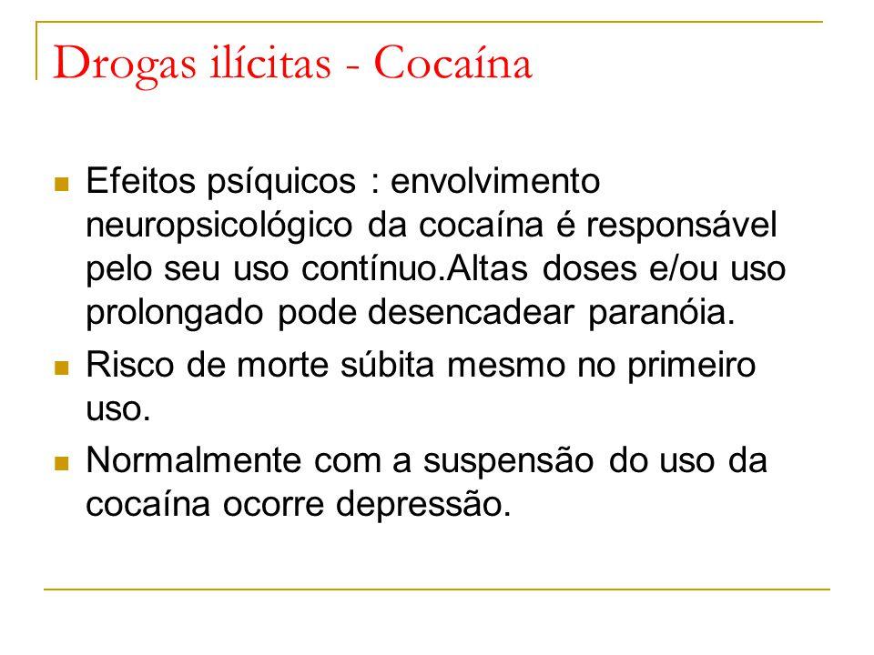Drogas ilícitas - Cocaína