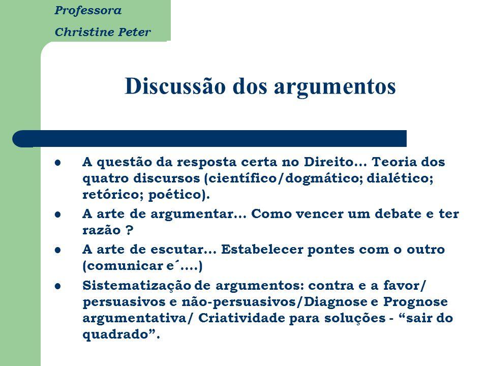 Discussão dos argumentos