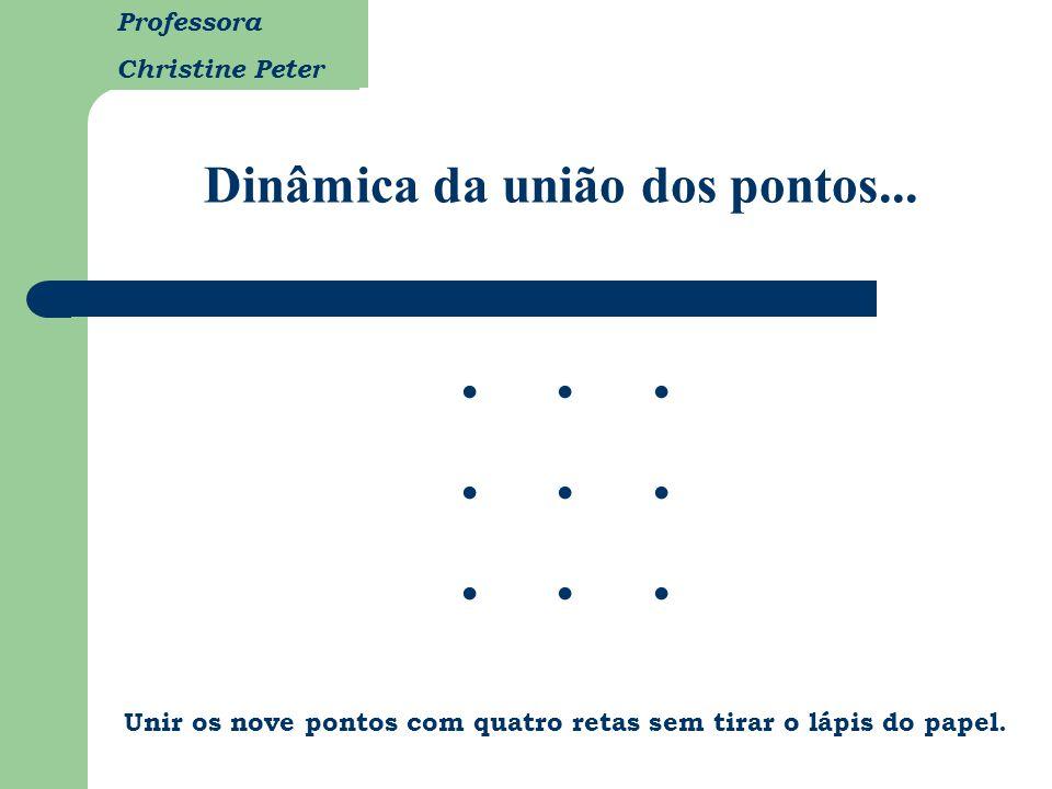 Dinâmica da união dos pontos...