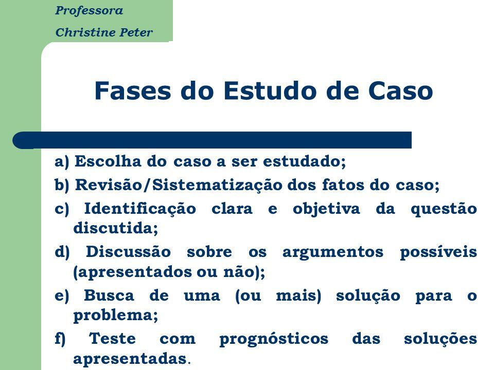 Fases do Estudo de Caso a) Escolha do caso a ser estudado;