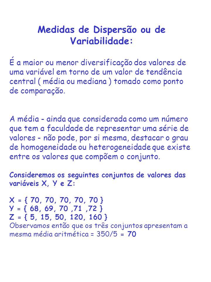 Medidas de Dispersão ou de Variabilidade: