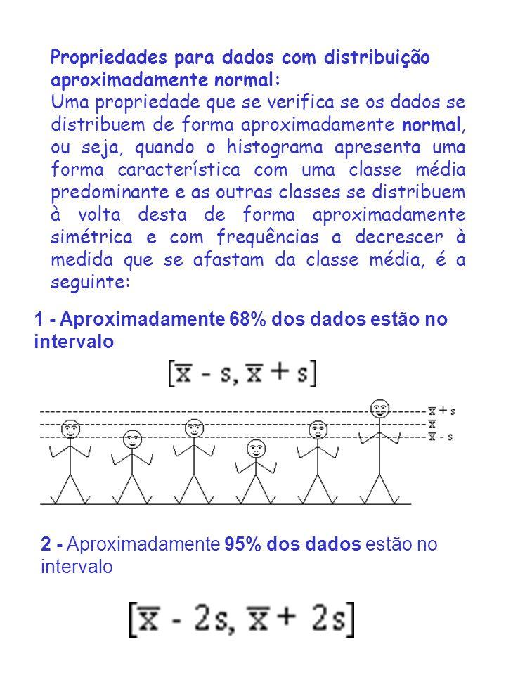 Propriedades para dados com distribuição aproximadamente normal: