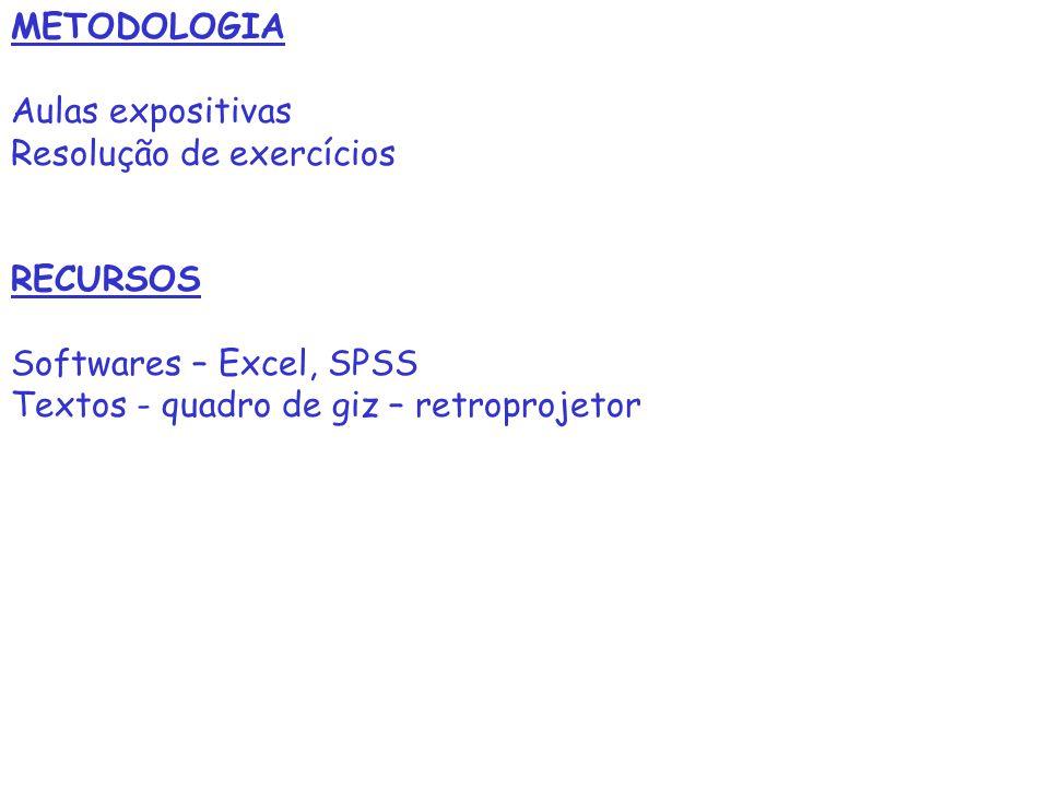 METODOLOGIA Aulas expositivas. Resolução de exercícios.