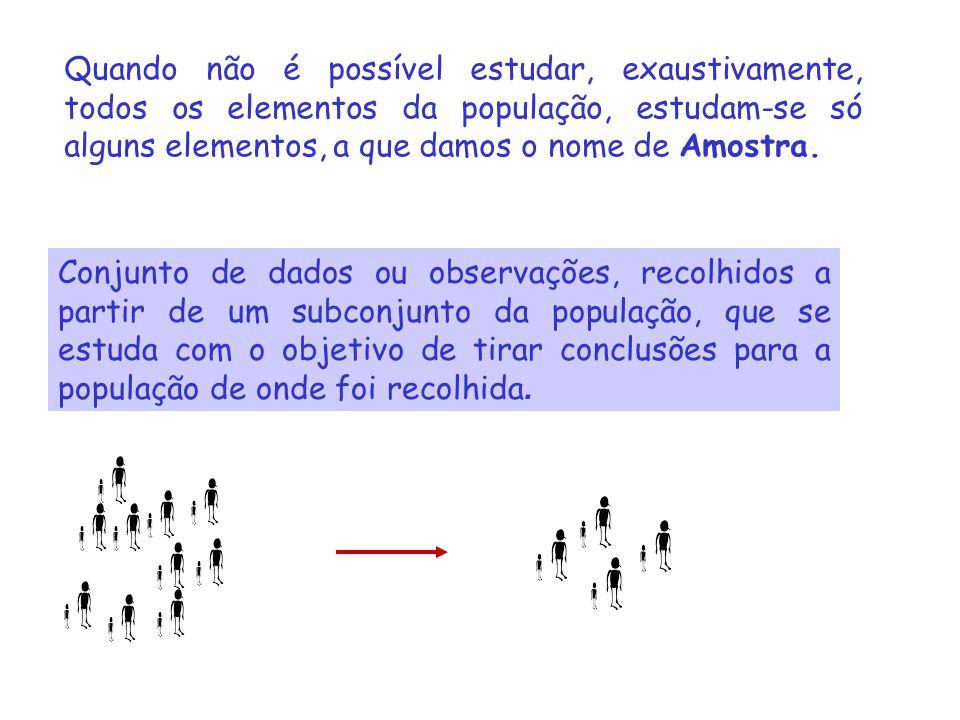 Quando não é possível estudar, exaustivamente, todos os elementos da população, estudam-se só alguns elementos, a que damos o nome de Amostra.