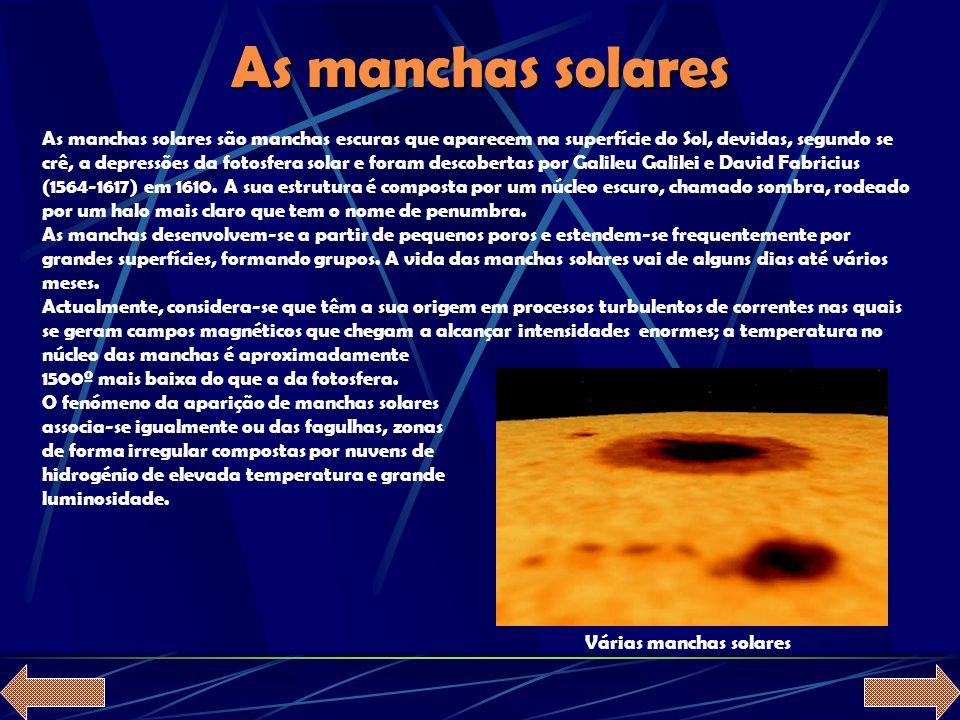 Várias manchas solares