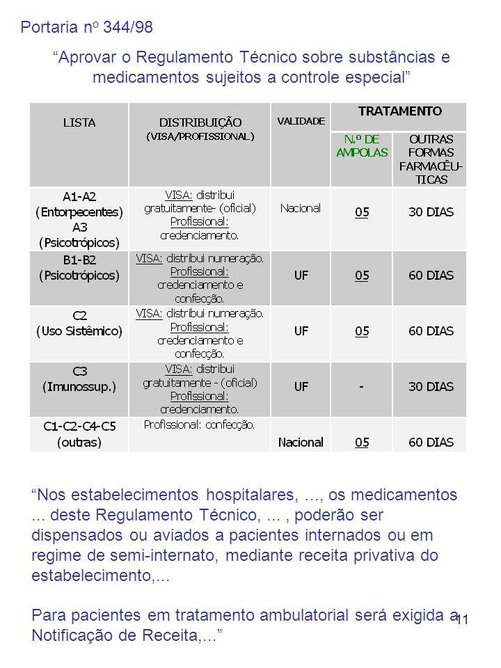 Portaria no 344/98 Aprovar o Regulamento Técnico sobre substâncias e medicamentos sujeitos a controle especial