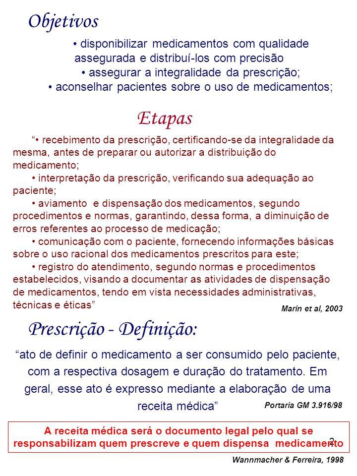 Prescrição - Definição: