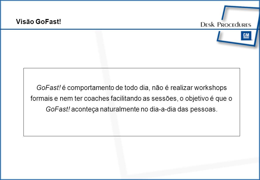 Lista Diária GoFast! Go-ingFast! todo dia significa...