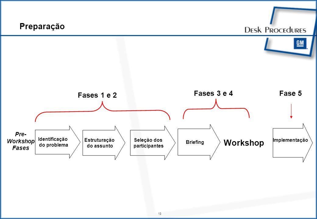 GF! Workshop 1 - Identificação adequada do assunto / problema e de um Champion