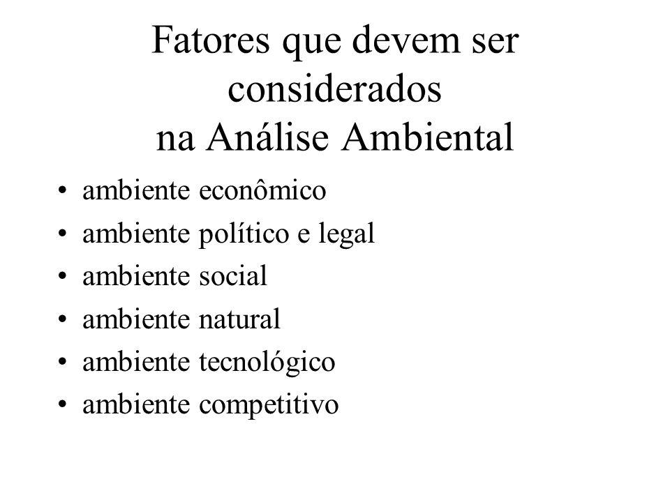 Fatores que devem ser considerados na Análise Ambiental