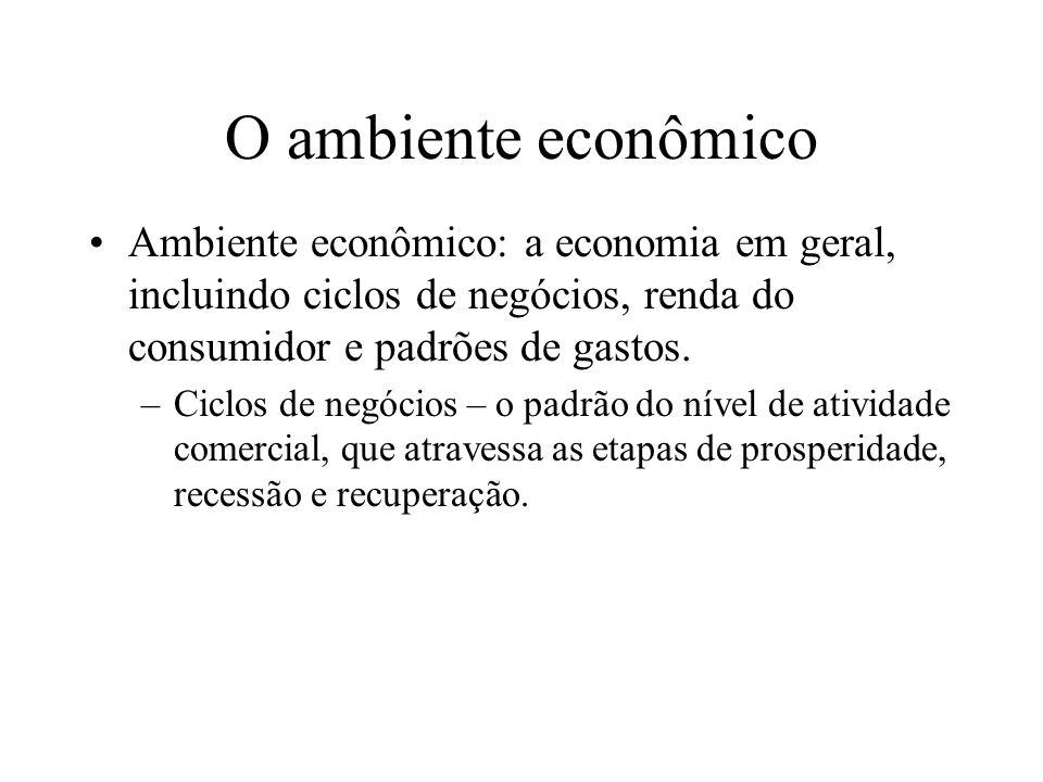 O ambiente econômico Ambiente econômico: a economia em geral, incluindo ciclos de negócios, renda do consumidor e padrões de gastos.