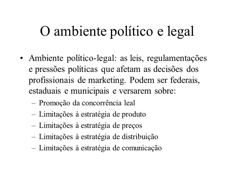 O ambiente político e legal