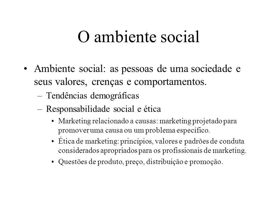 O ambiente social Ambiente social: as pessoas de uma sociedade e seus valores, crenças e comportamentos.