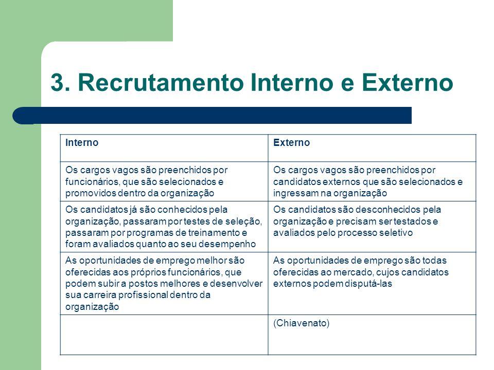 3. Recrutamento Interno e Externo