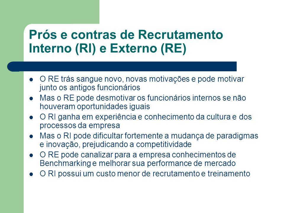 Prós e contras de Recrutamento Interno (RI) e Externo (RE)