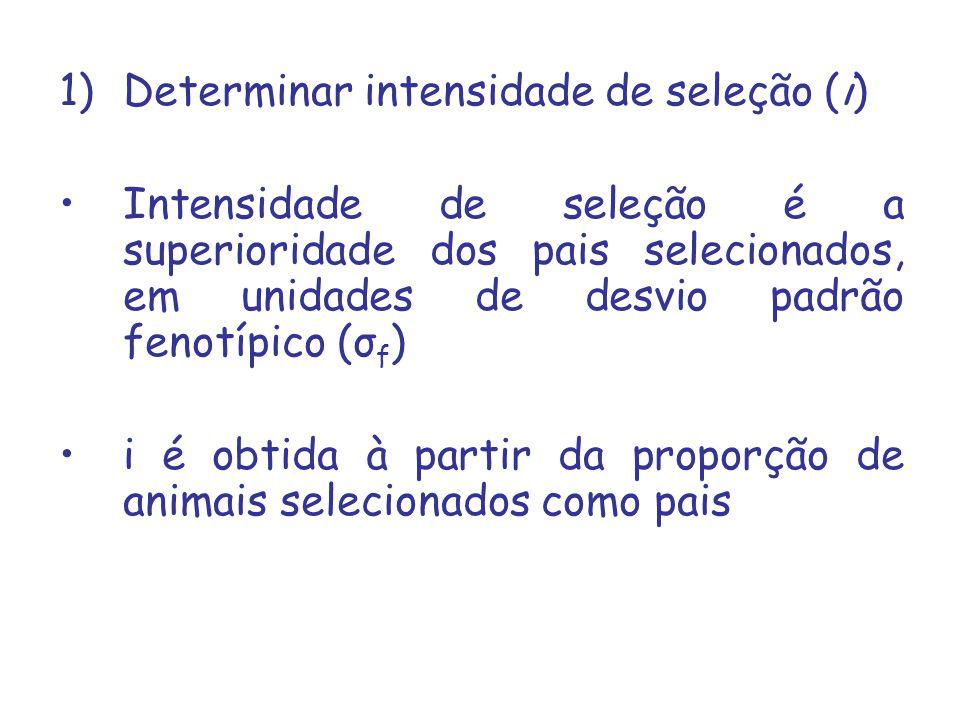 Determinar intensidade de seleção (i)