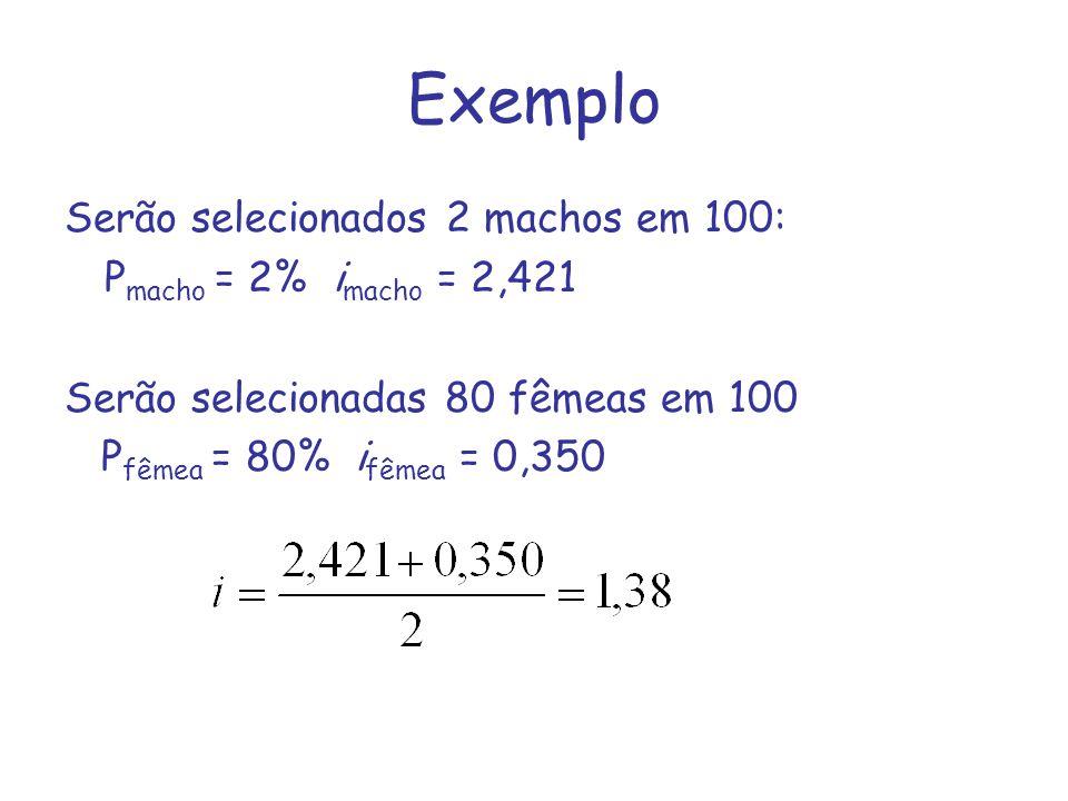 Exemplo Serão selecionados 2 machos em 100: Pmacho = 2% imacho = 2,421