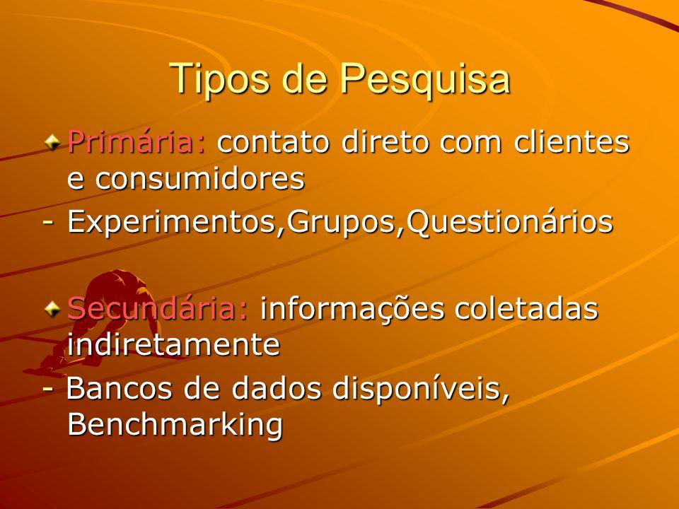 Tipos de Pesquisa Primária: contato direto com clientes e consumidores