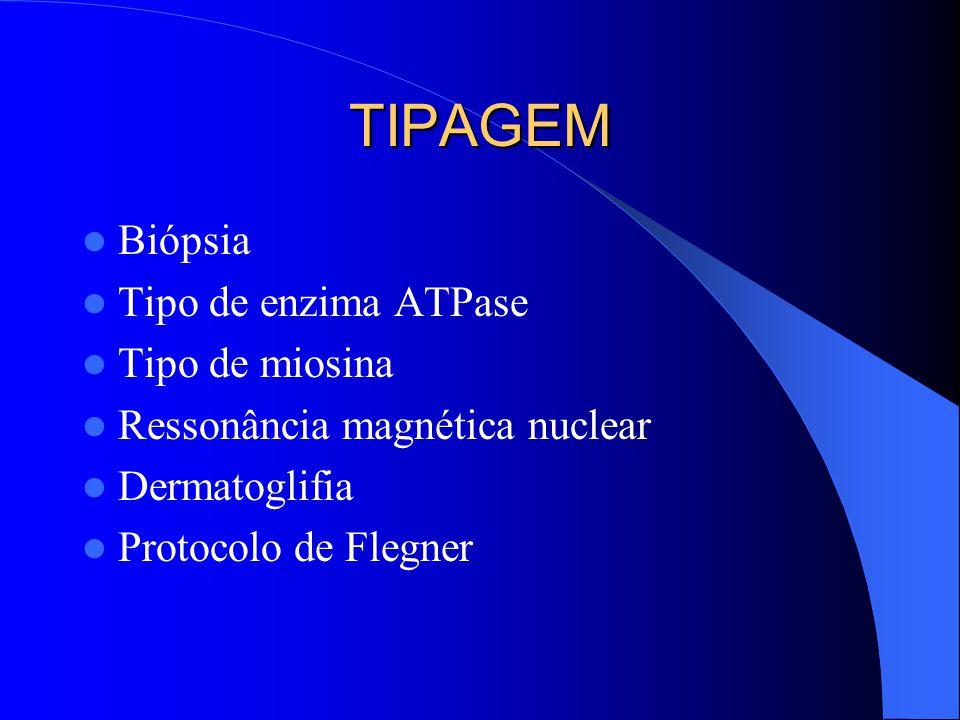 TIPAGEM Biópsia Tipo de enzima ATPase Tipo de miosina