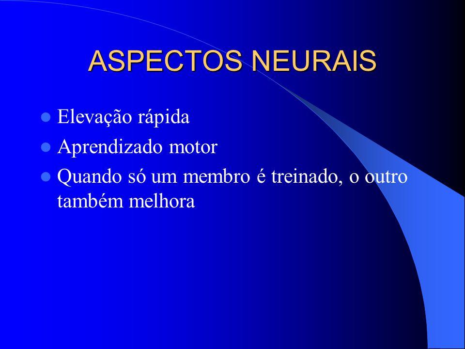 ASPECTOS NEURAIS Elevação rápida Aprendizado motor