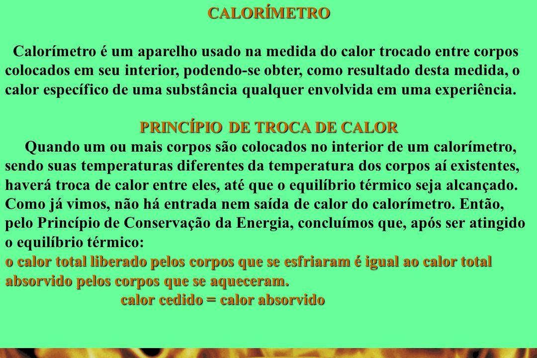 PRINCÍPIO DE TROCA DE CALOR