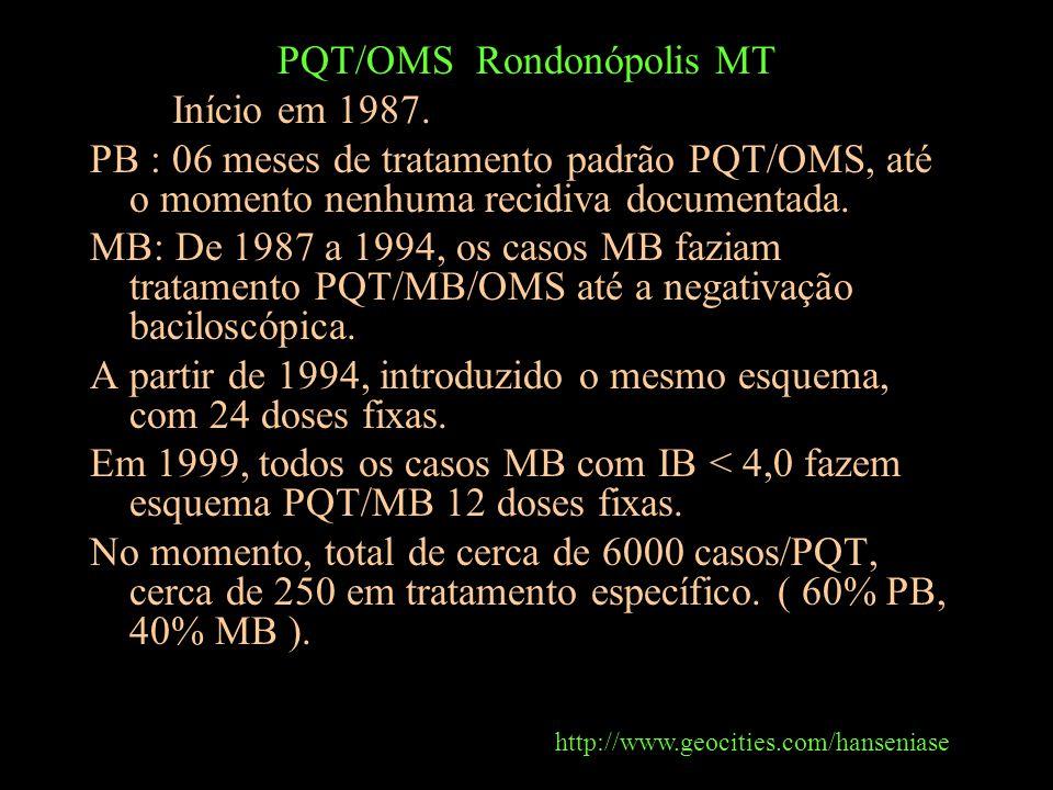 PQT/OMS Rondonópolis MT