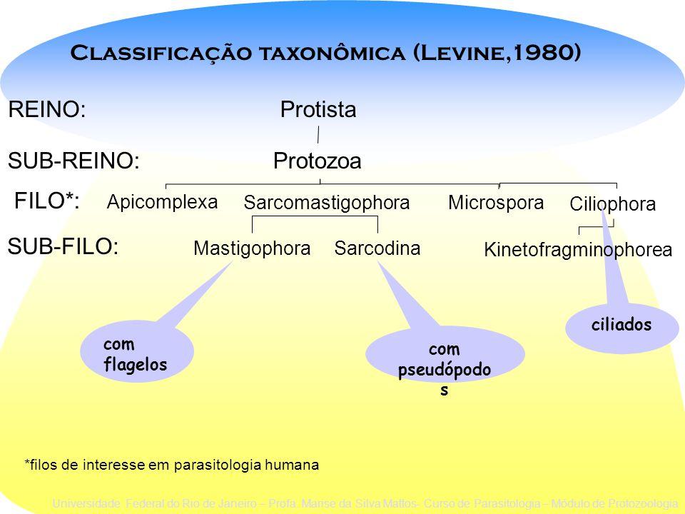 Classificação taxonômica (Levine,1980)