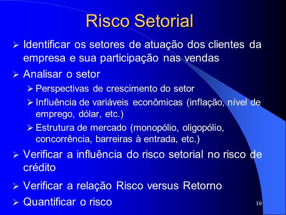 Risco Setorial Identificar os setores de atuação dos clientes da empresa e sua participação nas vendas.