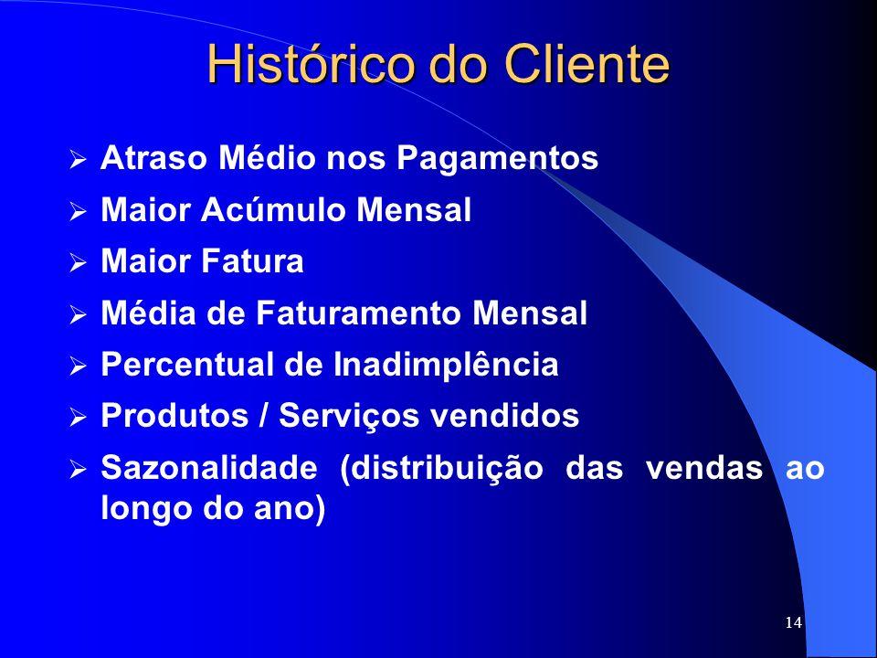 Histórico do Cliente Atraso Médio nos Pagamentos Maior Acúmulo Mensal