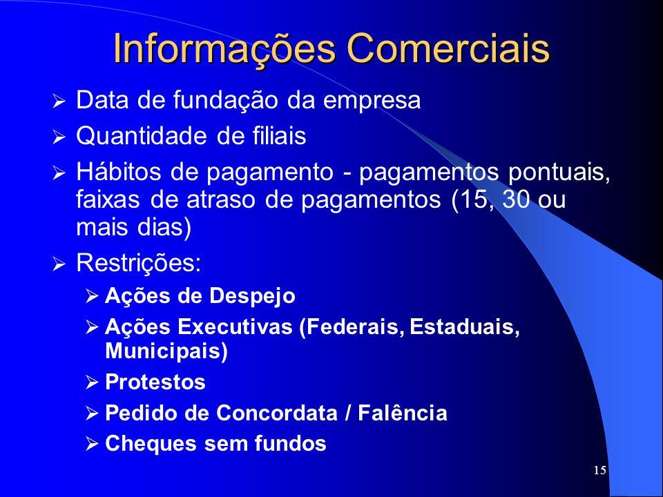Informações Comerciais