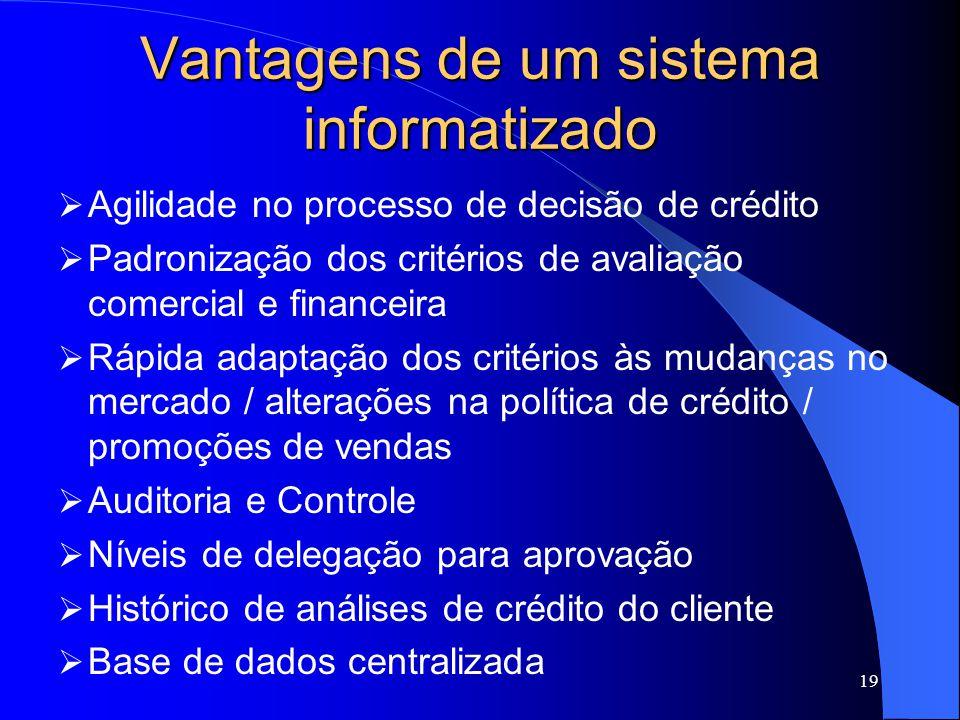 Vantagens de um sistema informatizado