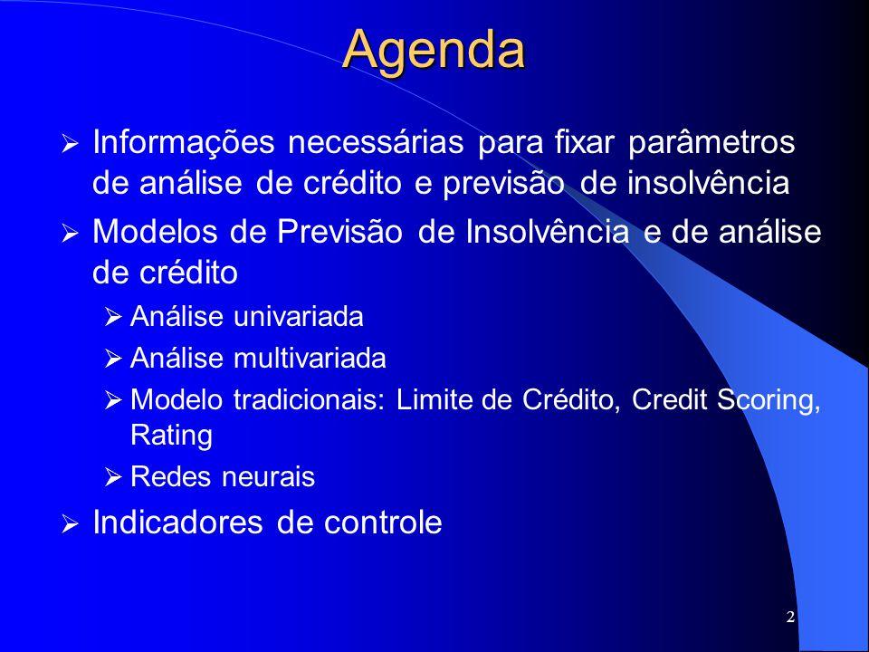 Agenda Informações necessárias para fixar parâmetros de análise de crédito e previsão de insolvência.
