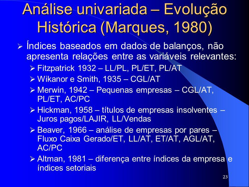 Análise univariada – Evolução Histórica (Marques, 1980)